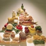 Vegetarian Diet Plan-Eat Healthy-Can Vegetarians Lack Nutrients?