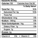 Nutrition Information For Athletes – Read Nutrition Facts Labels